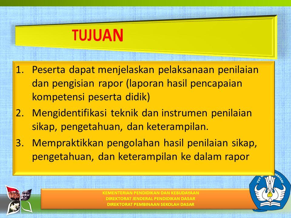 RENCANA EVALUASI KLS 4 Tema 1 3.2 Mengenal teks petunjuk/arahan tentang perawatan tubuh serta pemeliharaan kesehatan dan kebugaran tubuh dengan bantuan guru atau teman dalam bahasa Indonesia lisan dan tulis yang dapat diisi dengan kosakata bahasa daerah untuk membantu pemahaman V 3.3 Mengenal teks terima kasih tentang sikap kasih sayang dengan bantuan guru atau teman dalam bahasa Indonesia lisan dan tulis yang dapat diisi dengan kosakata bahasa daerah untuk membantu pemahaman VV 3.4 Mengenal teks cerita diri/personal tentang keberadaan keluarga dengan bantuan guru atau teman dalam bahasa Indonesia lisan dan tulis yang dapat diisi dengan kosakata bahasa daerah untuk membantu pemahaman VV NONO MUATAN PELAJARA N KOMPETENSI DASAR SUB TEMA 1234 1234567 1PPKn 3.4 Memahami arti bersatu dalam keberagaman di rumah, sekolah dan masyarakat 2BAHASA INDONESI A 3.1 Menggali informasi dari teks laporan hasil pengamatan tentang gaya, gerak, energi panas, bunyi, dan cahaya dengan bantuan guru dan teman dalam bahasa Indonesia lisan dan tulis dengan memilih dan memilah kosakata baku