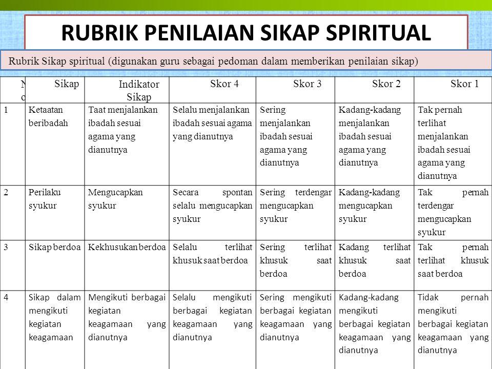 RUBRIK PENILAIAN SIKAP SPIRITUAL NoNo SikapIndikator Sikap Skor 4Skor 3Skor 2Skor 1 1 Ketaatan beribadah Taat menjalankan ibadah sesuai agama yang dia