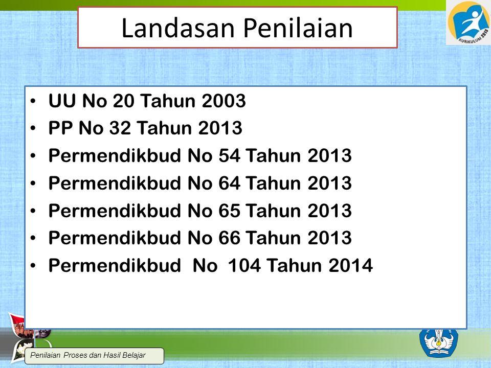 Landasan Penilaian UU No 20 Tahun 2003 PP No 32 Tahun 2013 Permendikbud No 54 Tahun 2013 Permendikbud No 64 Tahun 2013 Permendikbud No 65 Tahun 2013 P
