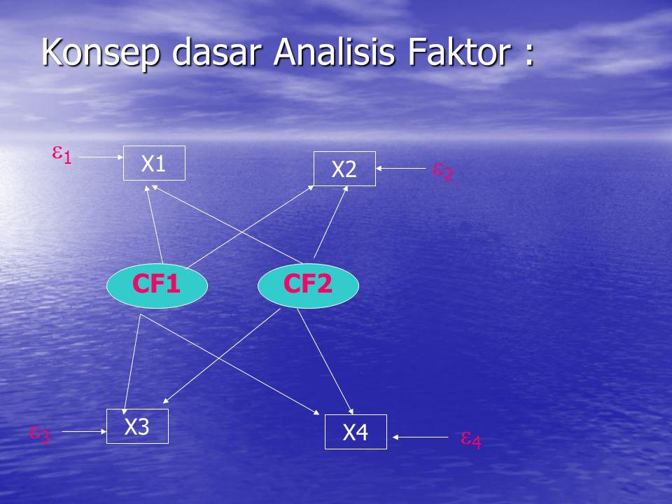 Konsep dasar Analisis Faktor : X1 X2 X3 X4 CF1CF2 11 22 33 44