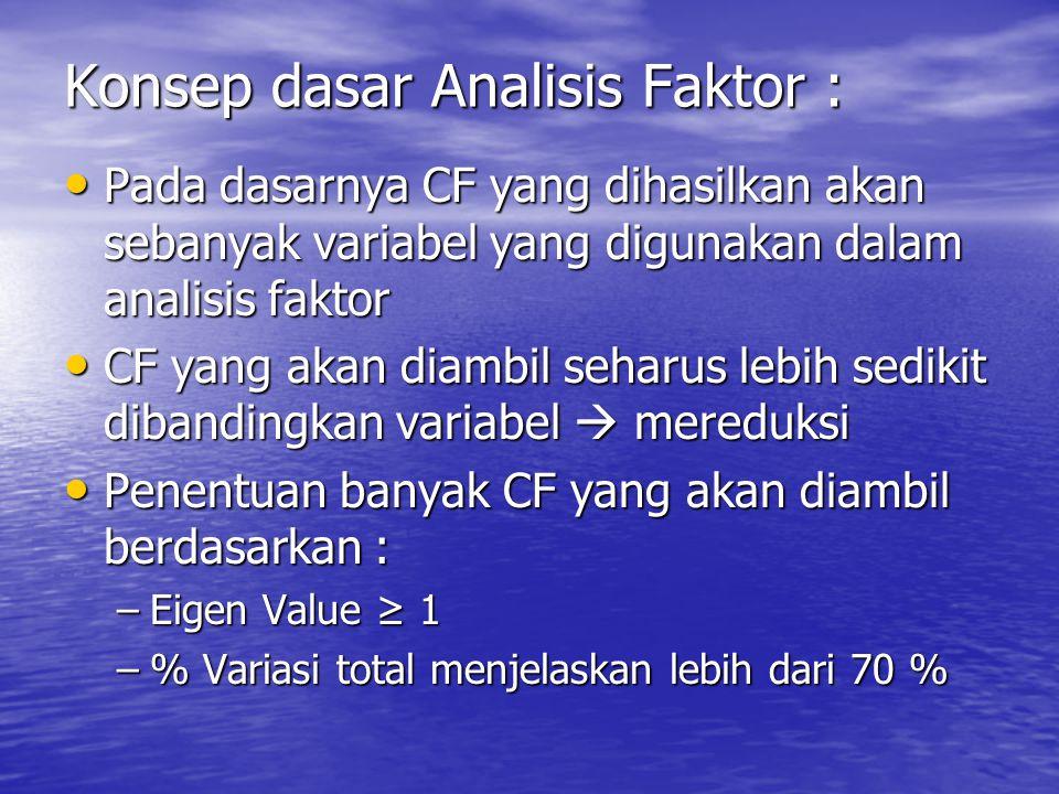 Konsep dasar Analisis Faktor : Pada dasarnya CF yang dihasilkan akan sebanyak variabel yang digunakan dalam analisis faktor Pada dasarnya CF yang diha