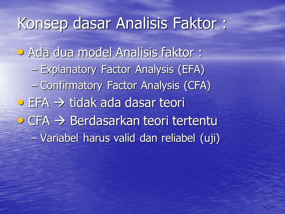 Konsep dasar Analisis Faktor : Ada dua model Analisis faktor : Ada dua model Analisis faktor : –Explanatory Factor Analysis (EFA) –Confirmatory Factor
