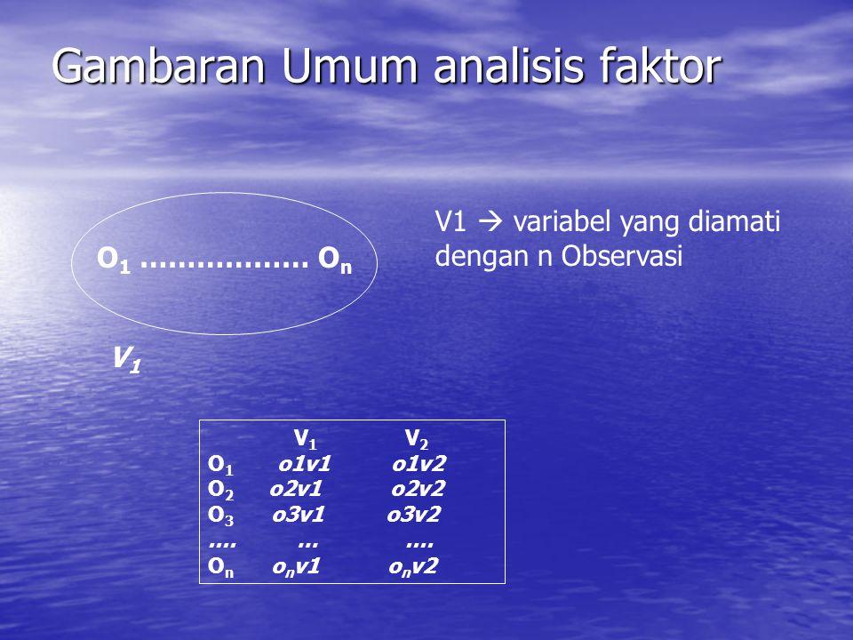 Gambaran Umum analisis faktor O 1 ……………… O n V1V1 V1  variabel yang diamati dengan n Observasi V 1 V 2 O 1 o1v1 o1v2 O 2 o2v1 o2v2 O 3 o3v1 o3v2....