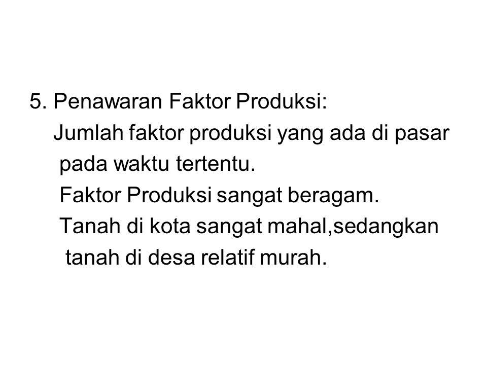 5. Penawaran Faktor Produksi: Jumlah faktor produksi yang ada di pasar pada waktu tertentu. Faktor Produksi sangat beragam. Tanah di kota sangat mahal