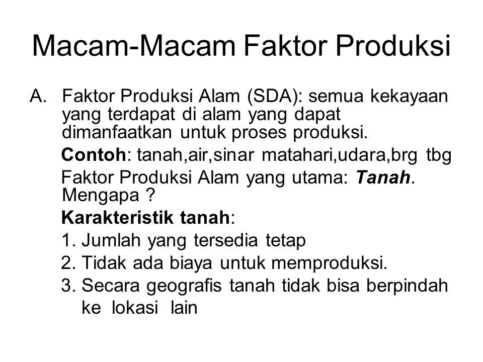 Macam-Macam Faktor Produksi A.Faktor Produksi Alam (SDA): semua kekayaan yang terdapat di alam yang dapat dimanfaatkan untuk proses produksi.