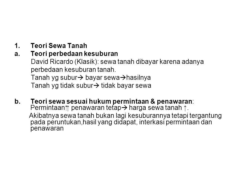 1.Teori Sewa Tanah a.Teori perbedaan kesuburan David Ricardo (Klasik): sewa tanah dibayar karena adanya perbedaan kesuburan tanah. Tanah yg subur  ba