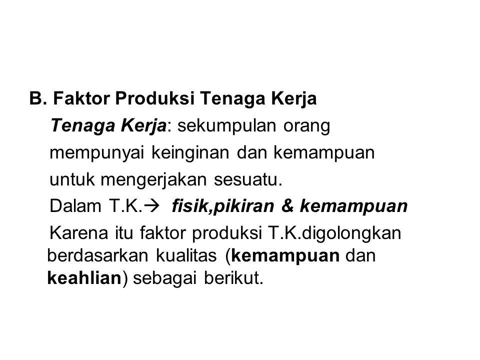 B. Faktor Produksi Tenaga Kerja Tenaga Kerja: sekumpulan orang mempunyai keinginan dan kemampuan untuk mengerjakan sesuatu. Dalam T.K.  fisik,pikiran