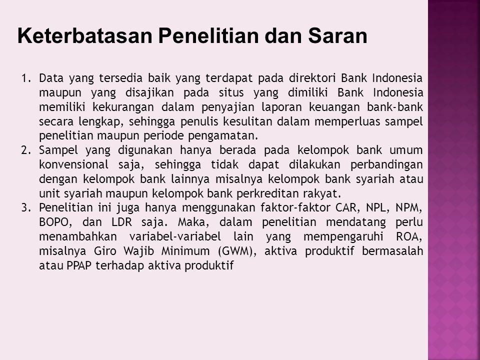 Keterbatasan Penelitian dan Saran 1.Data yang tersedia baik yang terdapat pada direktori Bank Indonesia maupun yang disajikan pada situs yang dimiliki Bank Indonesia memiliki kekurangan dalam penyajian laporan keuangan bank-bank secara lengkap, sehingga penulis kesulitan dalam memperluas sampel penelitian maupun periode pengamatan.