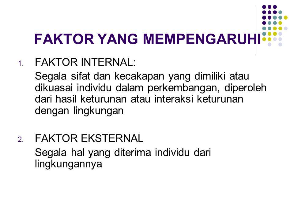 FAKTOR YANG MEMPENGARUHI 1.