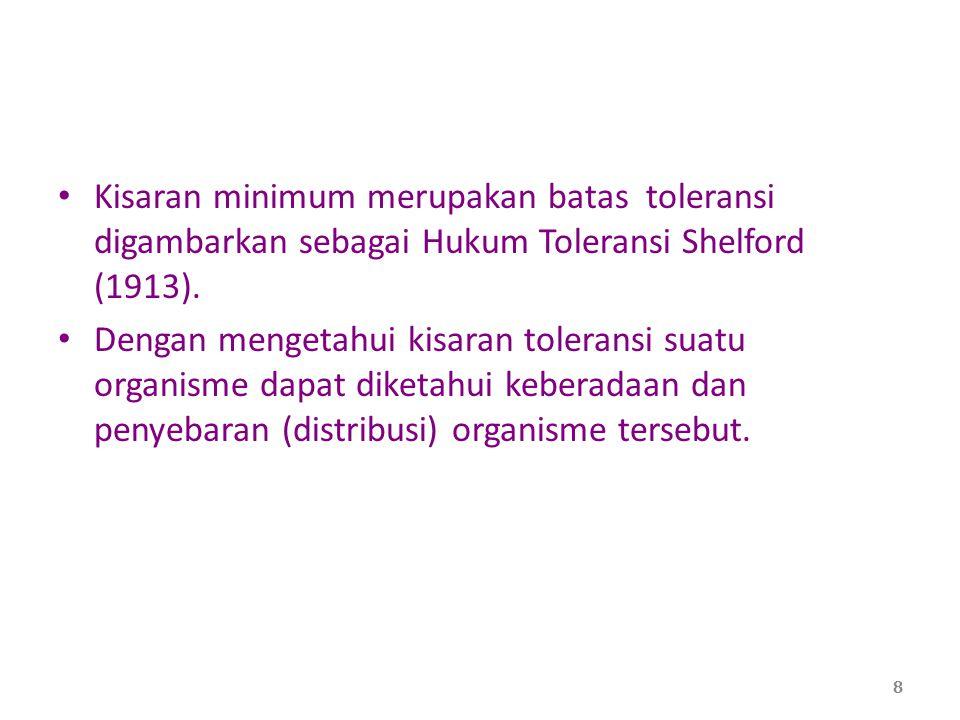 Kisaran minimum merupakan batas toleransi digambarkan sebagai Hukum Toleransi Shelford (1913). Dengan mengetahui kisaran toleransi suatu organisme dap