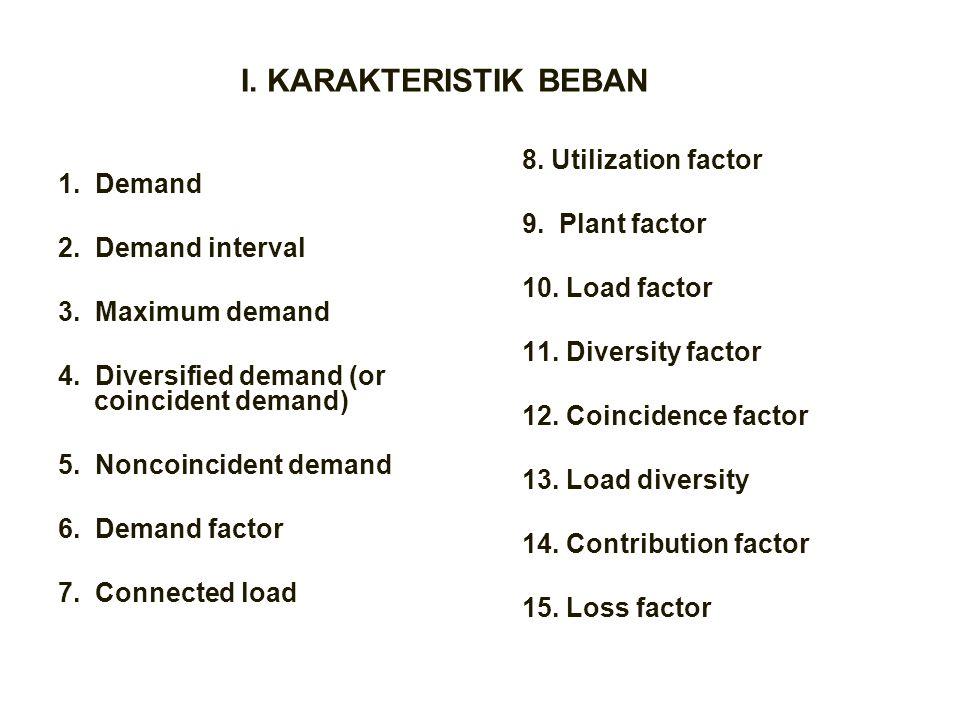I. KARAKTERISTIK BEBAN 1. Demand 2. Demand interval 3. Maximum demand 4. Diversified demand (or coincident demand) 5. Noncoincident demand 6. Demand f