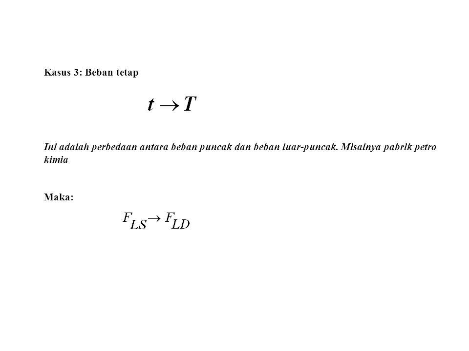 Kasus 3: Beban tetap Ini adalah perbedaan antara beban puncak dan beban luar-puncak. Misalnya pabrik petro kimia Maka: