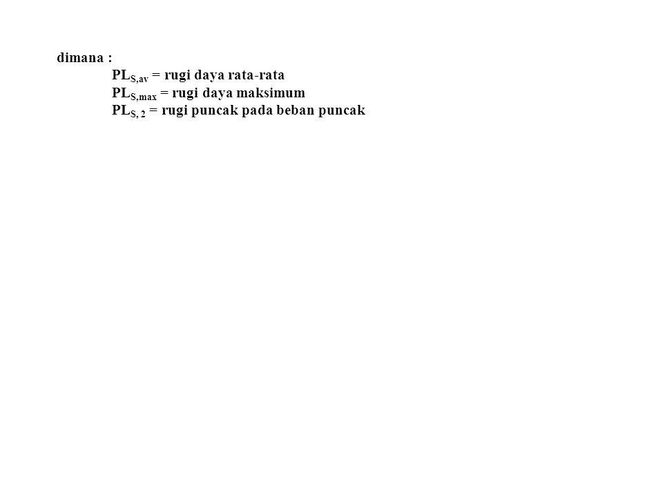 dimana : PL S,av = rugi daya rata-rata PL S,max = rugi daya maksimum PL S, 2 = rugi puncak pada beban puncak