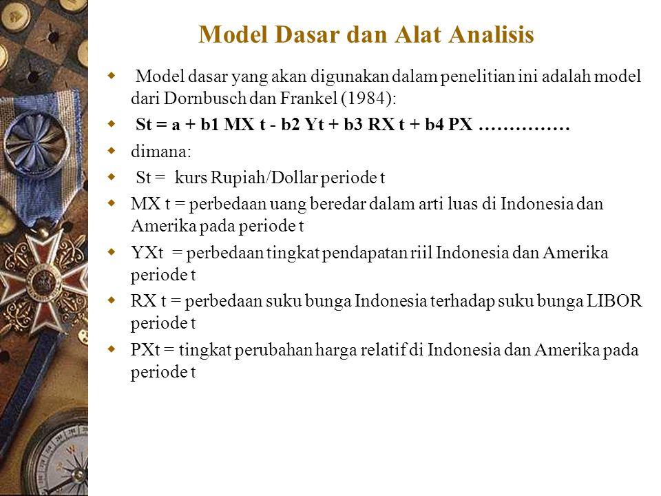 Model Dasar dan Alat Analisis  Model dasar yang akan digunakan dalam penelitian ini adalah model dari Dornbusch dan Frankel (1984):  St = a + b1 MX