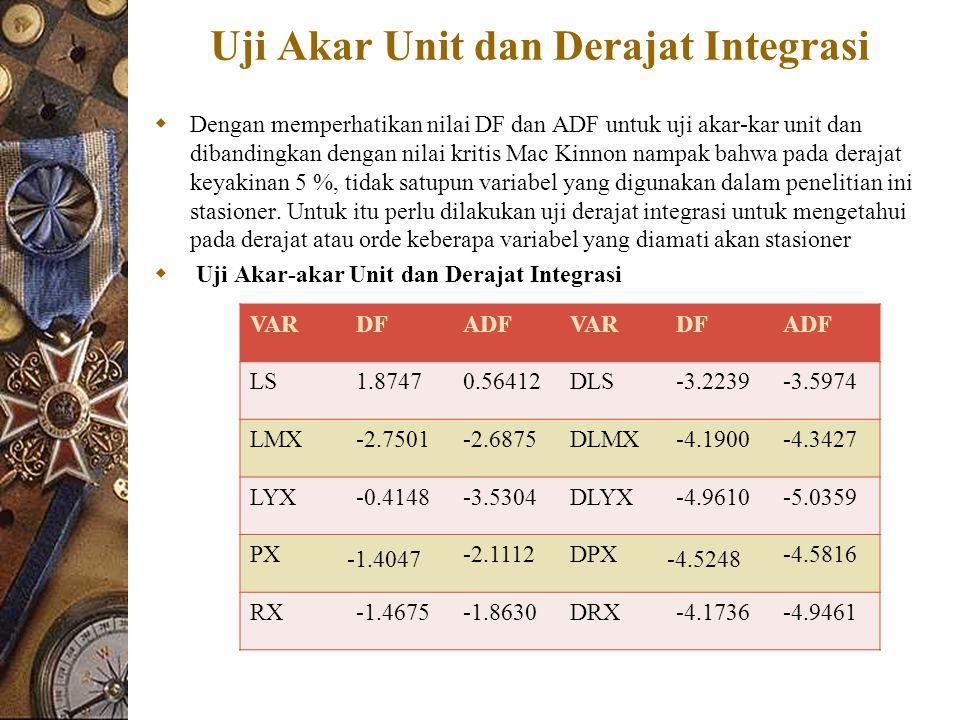 Uji Akar Unit dan Derajat Integrasi  Dengan memperhatikan nilai DF dan ADF untuk uji akar-kar unit dan dibandingkan dengan nilai kritis Mac Kinnon na
