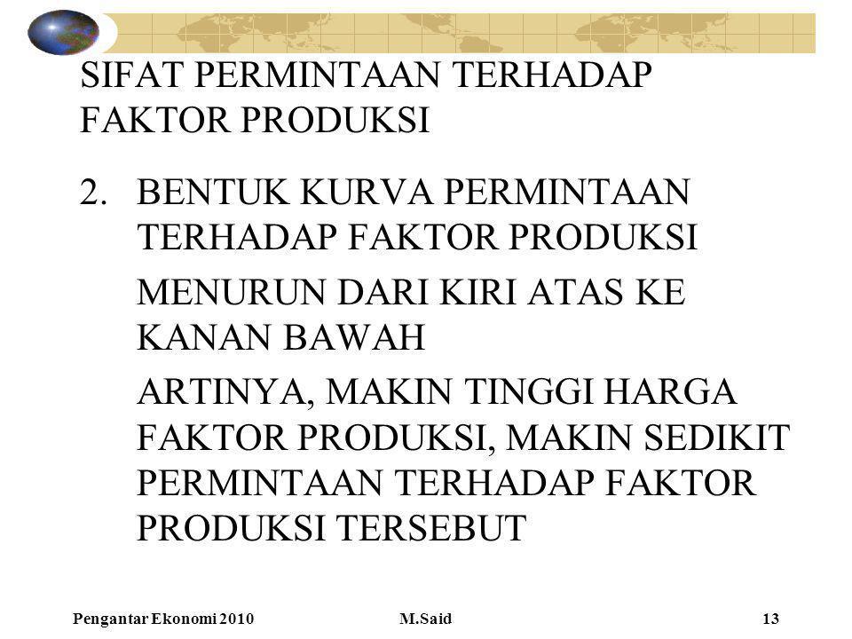 Pengantar Ekonomi 2010M.Said13 SIFAT PERMINTAAN TERHADAP FAKTOR PRODUKSI 2.BENTUK KURVA PERMINTAAN TERHADAP FAKTOR PRODUKSI MENURUN DARI KIRI ATAS KE