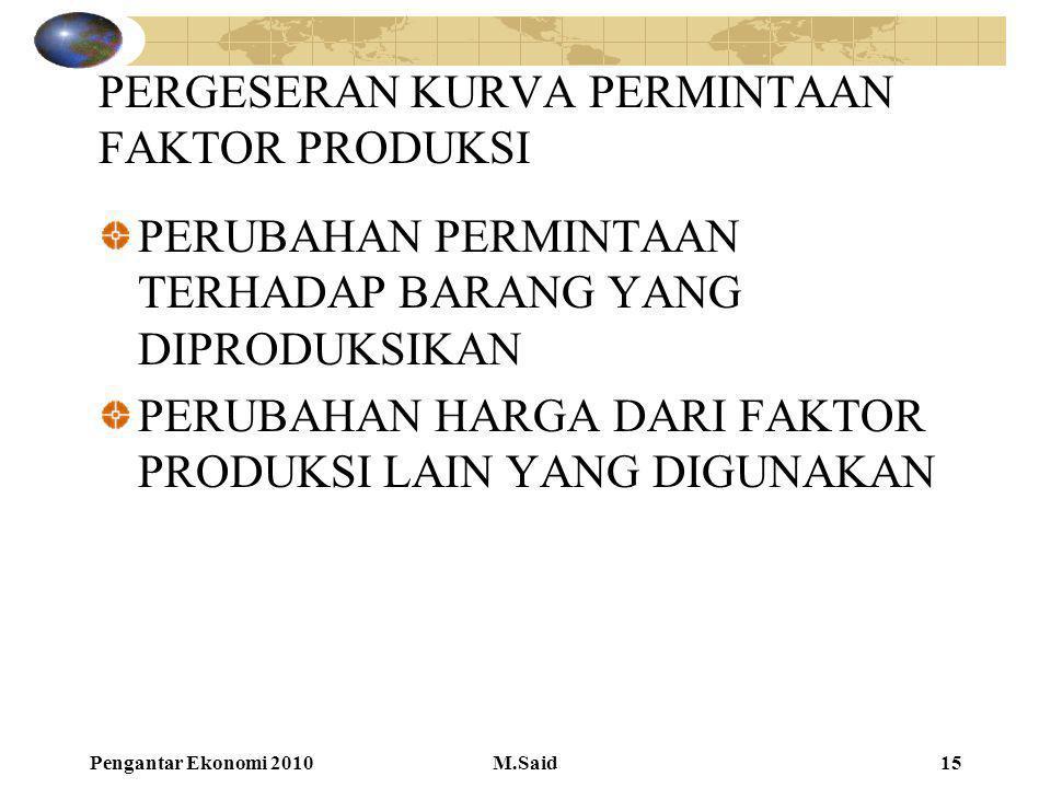 Pengantar Ekonomi 2010M.Said15 PERGESERAN KURVA PERMINTAAN FAKTOR PRODUKSI PERUBAHAN PERMINTAAN TERHADAP BARANG YANG DIPRODUKSIKAN PERUBAHAN HARGA DAR