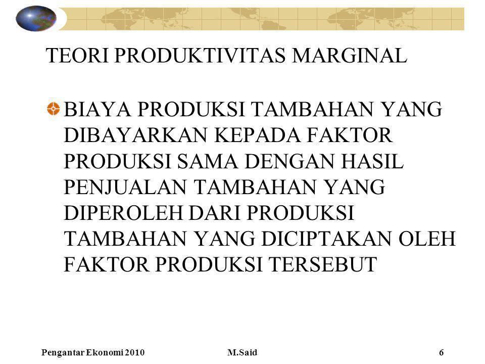 Pengantar Ekonomi 2010M.Said6 TEORI PRODUKTIVITAS MARGINAL BIAYA PRODUKSI TAMBAHAN YANG DIBAYARKAN KEPADA FAKTOR PRODUKSI SAMA DENGAN HASIL PENJUALAN