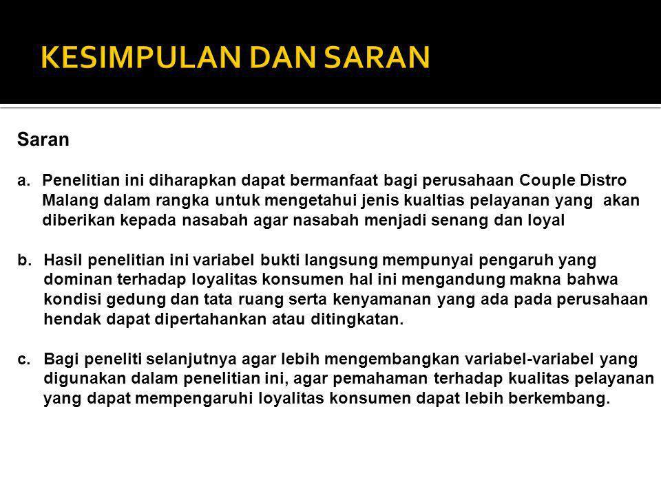 a.Penelitian ini diharapkan dapat bermanfaat bagi perusahaan Couple Distro Malang dalam rangka untuk mengetahui jenis kualtias pelayanan yang akan dib