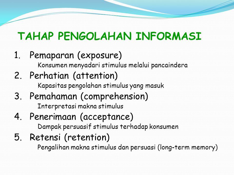 TAHAP PENGOLAHAN INFORMASI 1.Pemaparan (exposure) Konsumen menyadari stimulus melalui pancaindera 2.Perhatian (attention) Kapasitas pengolahan stimulu