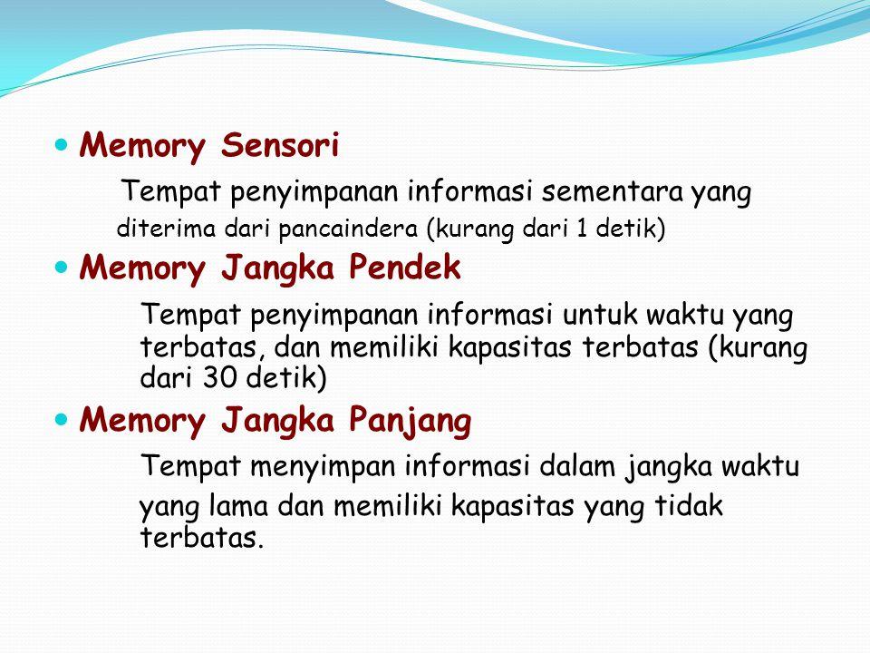 Memory Sensori Tempat penyimpanan informasi sementara yang diterima dari pancaindera (kurang dari 1 detik) Memory Jangka Pendek Tempat penyimpanan inf