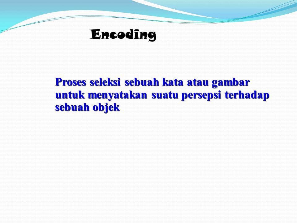 Proses seleksi sebuah kata atau gambar untuk menyatakan suatu persepsi terhadap sebuah objek Encoding