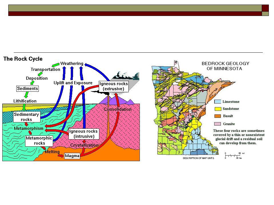 Topografi  Keadaan relief suatu daerah akan mempengaruhi:  Tebal atau tipisnya lapisan tanah : Daerah yang memiliki topografi miring dan berbukit lapisan tanahnya lebih tipis karena tererosi, sedangkan daerah yang datar lapisan tanahnya tebal karena terjadi sedimentasi.