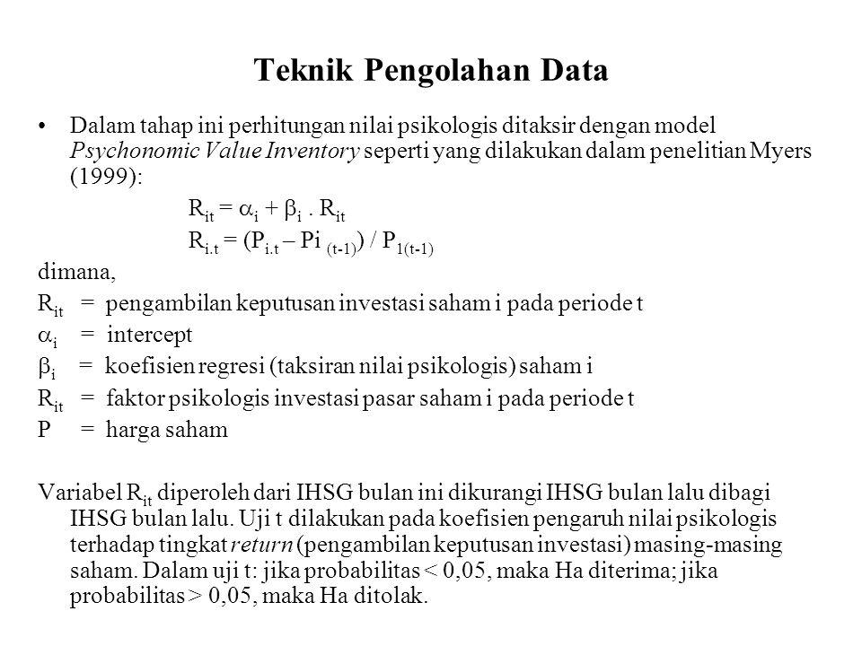 Teknik Pengolahan Data Dalam tahap ini perhitungan nilai psikologis ditaksir dengan model Psychonomic Value Inventory seperti yang dilakukan dalam pen