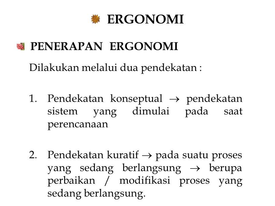 ERGONOMI PENERAPAN ERGONOMI Dilakukan melalui dua pendekatan : 1.Pendekatan konseptual  pendekatan sistem yang dimulai pada saat perencanaan 2.Pendekatan kuratif  pada suatu proses yang sedang berlangsung  berupa perbaikan / modifikasi proses yang sedang berlangsung.