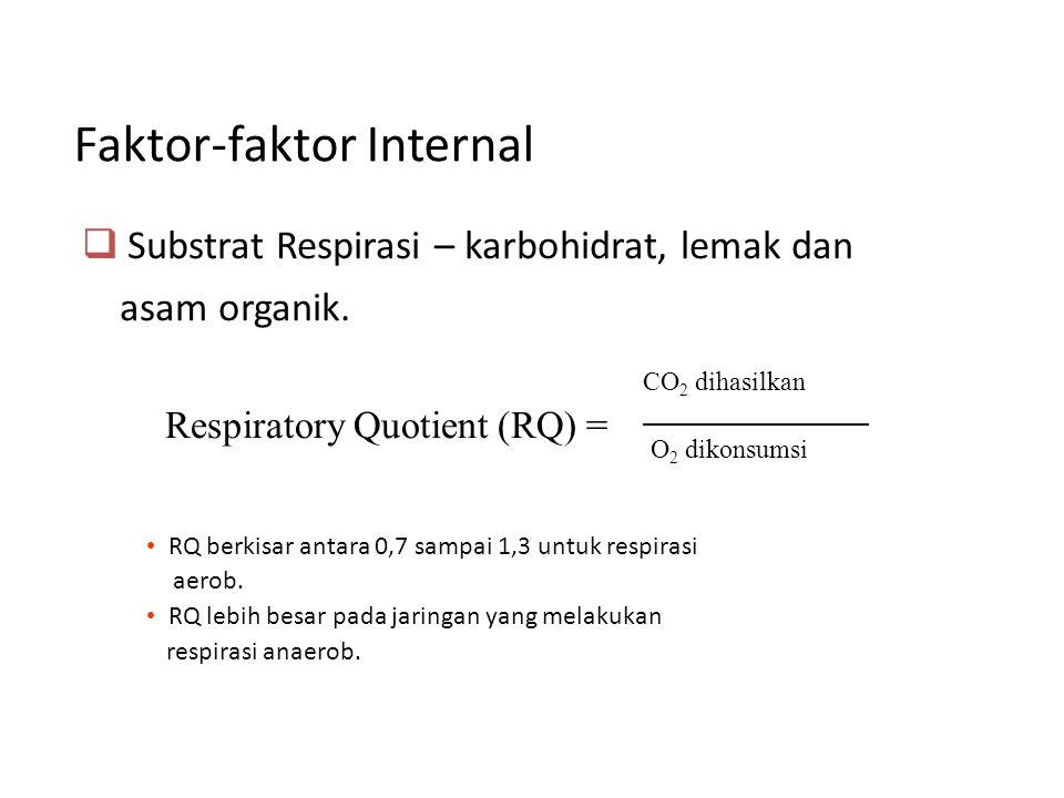 Faktor-faktor Internal  Substrat Respirasi – karbohidrat, lemak dan asam organik. Respiratory Quotient (RQ) = CO 2 dihasilkan O 2 dikonsumsi RQ berki