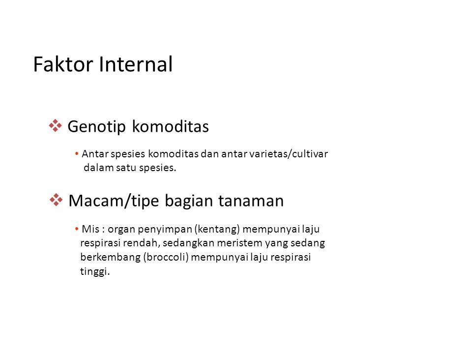 Faktor Internal  Genotip komoditas Antar spesies komoditas dan antar varietas/cultivar dalam satu spesies.  Macam/tipe bagian tanaman Mis : organ pe