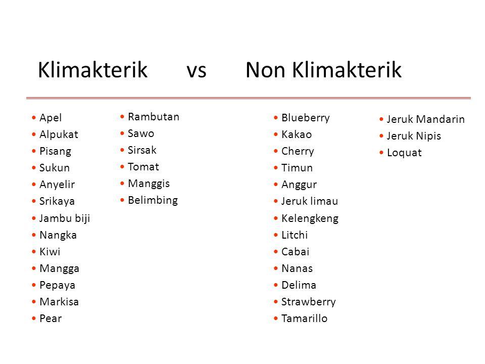 Klimakterik vs Non Klimakterik Apel Alpukat Pisang Sukun Anyelir Srikaya Jambu biji Nangka Kiwi Mangga Pepaya Markisa Pear Rambutan Sawo Sirsak Tomat