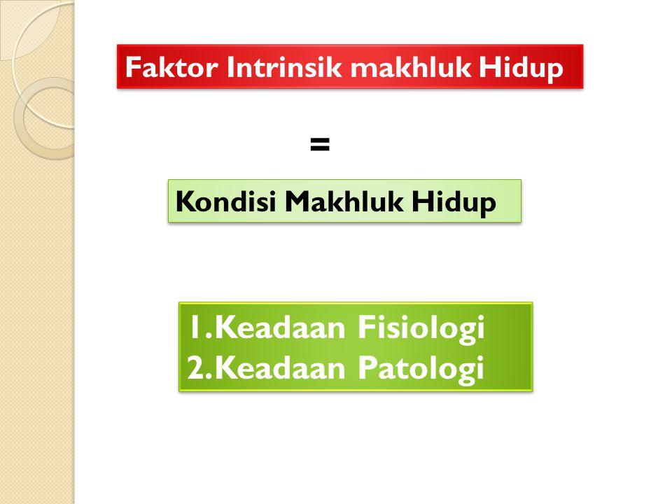Faktor Intrinsik makhluk Hidup = Kondisi Makhluk Hidup 1.Keadaan Fisiologi 2.Keadaan Patologi 1.Keadaan Fisiologi 2.Keadaan Patologi