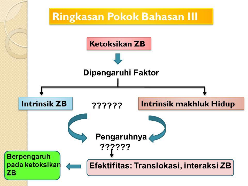 Ringkasan Pokok Bahasan III Ketoksikan ZB Dipengaruhi Faktor Intrinsik ZB Intrinsik makhluk Hidup ?????? Pengaruhnya ?????? Efektifitas: Translokasi,