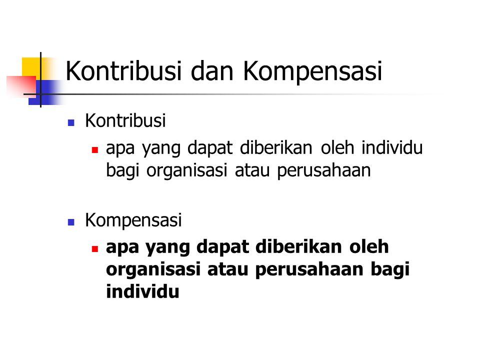 Kontribusi dan Kompensasi Kontribusi apa yang dapat diberikan oleh individu bagi organisasi atau perusahaan Kompensasi apa yang dapat diberikan oleh organisasi atau perusahaan bagi individu