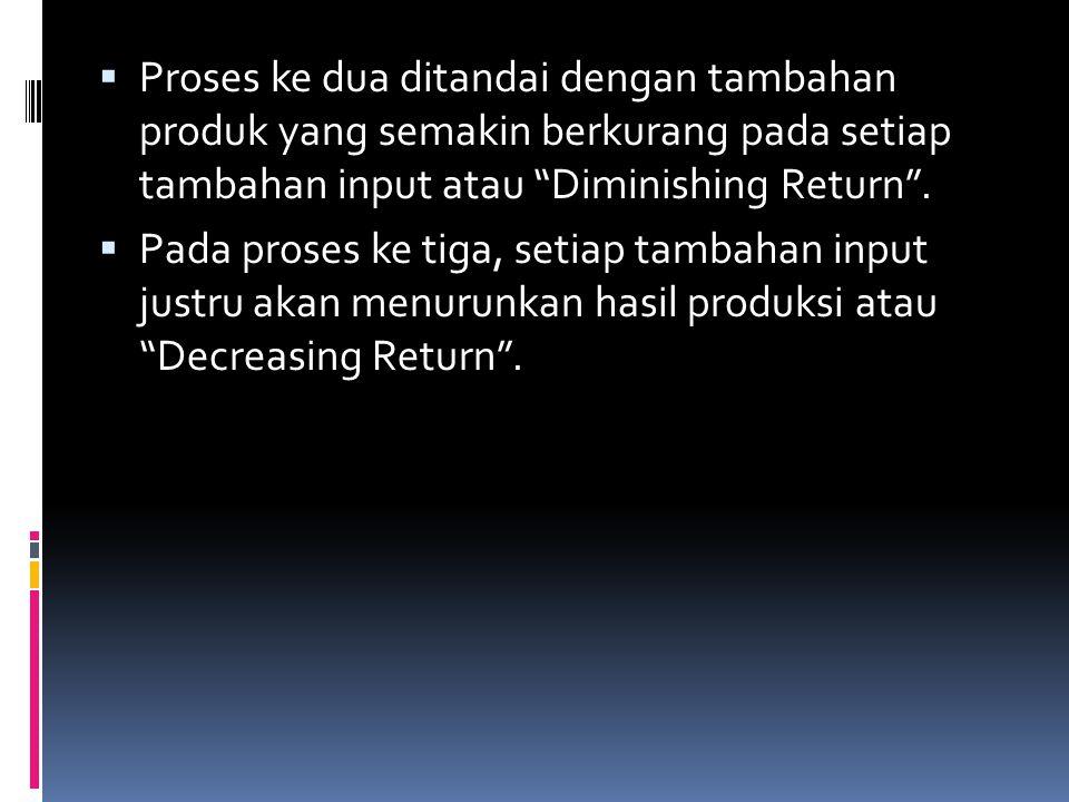 """ Proses ke dua ditandai dengan tambahan produk yang semakin berkurang pada setiap tambahan input atau """"Diminishing Return"""".  Pada proses ke tiga, se"""