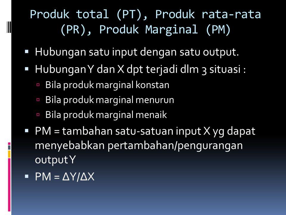 Produk total (PT), Produk rata-rata (PR), Produk Marginal (PM)  Hubungan satu input dengan satu output.  Hubungan Y dan X dpt terjadi dlm 3 situasi