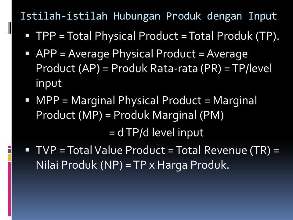 Istilah-istilah Hubungan Produk dengan Input  TPP = Total Physical Product = Total Produk (TP).  APP = Average Physical Product = Average Product (A