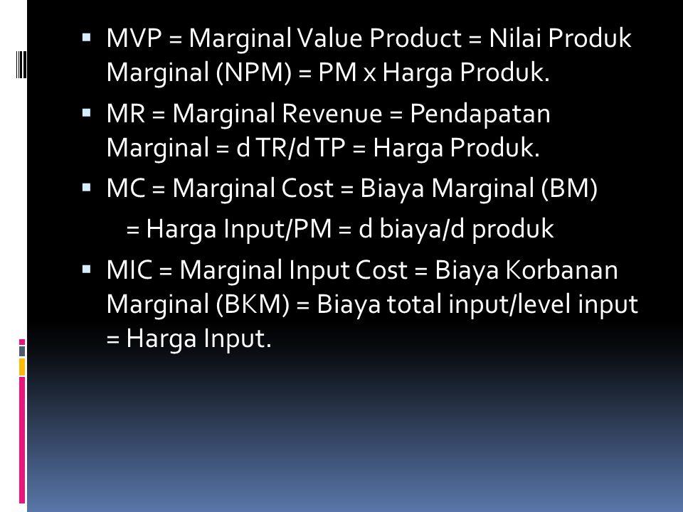  MVP = Marginal Value Product = Nilai Produk Marginal (NPM) = PM x Harga Produk.  MR = Marginal Revenue = Pendapatan Marginal = d TR/d TP = Harga Pr