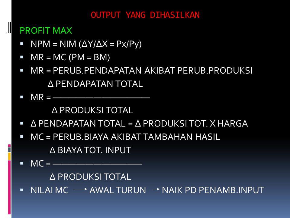 OUTPUT YANG DIHASILKAN PROFIT MAX  NPM = NIM (∆Y/∆X = Px/Py)  MR = MC (PM = BM)  MR = PERUB.PENDAPATAN AKIBAT PERUB.PRODUKSI ∆ PENDAPATAN TOTAL  M