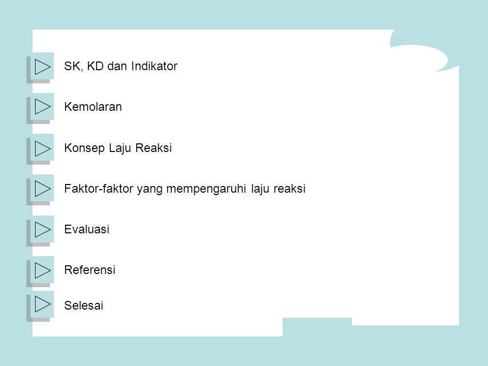 SK, KD dan Indikator Konsep Laju Reaksi Faktor-faktor yang mempengaruhi laju reaksi Evaluasi Referensi Kemolaran Selesai