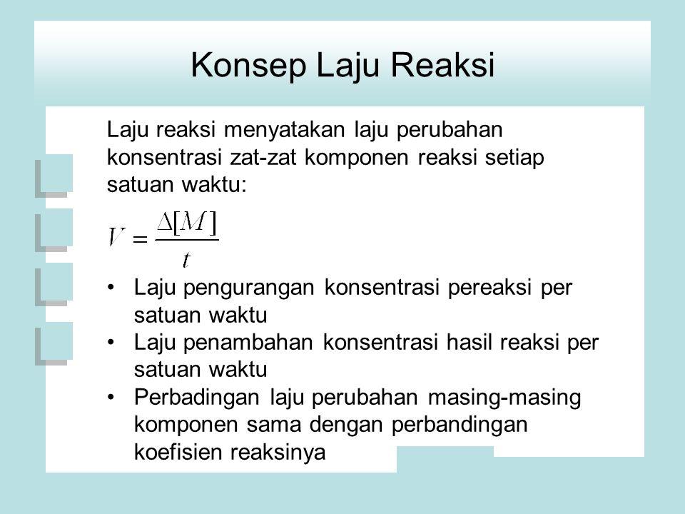 Laju reaksi menyatakan laju perubahan konsentrasi zat-zat komponen reaksi setiap satuan waktu: Laju pengurangan konsentrasi pereaksi per satuan waktu Laju penambahan konsentrasi hasil reaksi per satuan waktu Perbadingan laju perubahan masing-masing komponen sama dengan perbandingan koefisien reaksinya Konsep Laju Reaksi