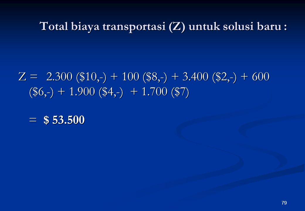 78 Sumber Tujuan Kapasitas Suplai (ton/mgg) A1A1 A2A2 A3A3 A4A4 F1F1 $10,- 2.300 $8,- 100 $5,$6,- 2.400 F2F2 $5, $2,- 3.300 $6,- 600 $3,- 4.000 F3F3 $