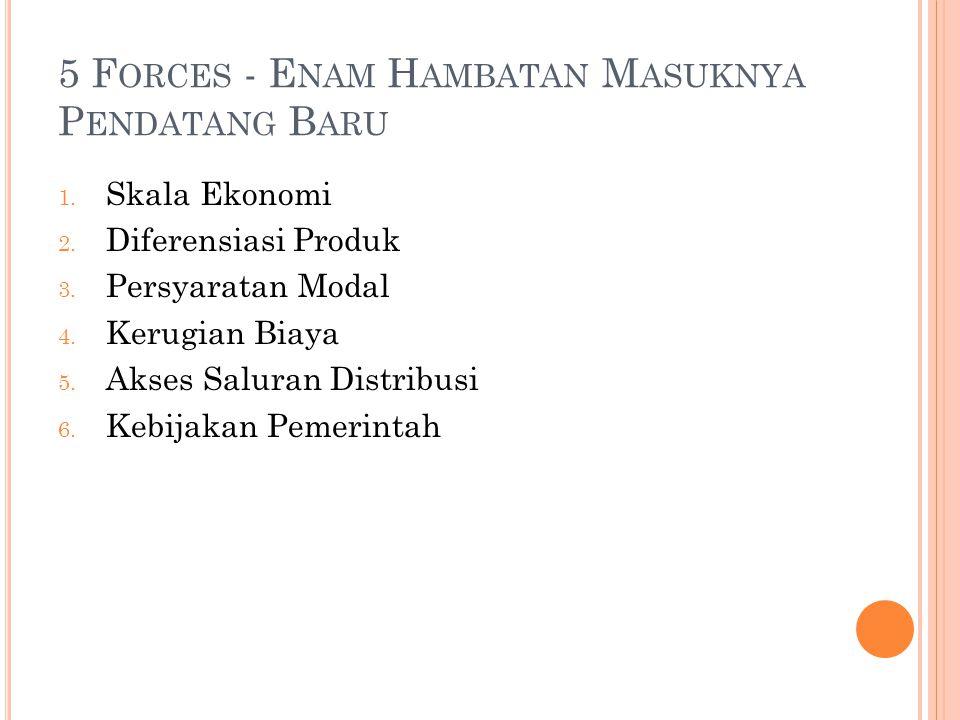 5 F ORCES - E NAM H AMBATAN M ASUKNYA P ENDATANG B ARU 1.