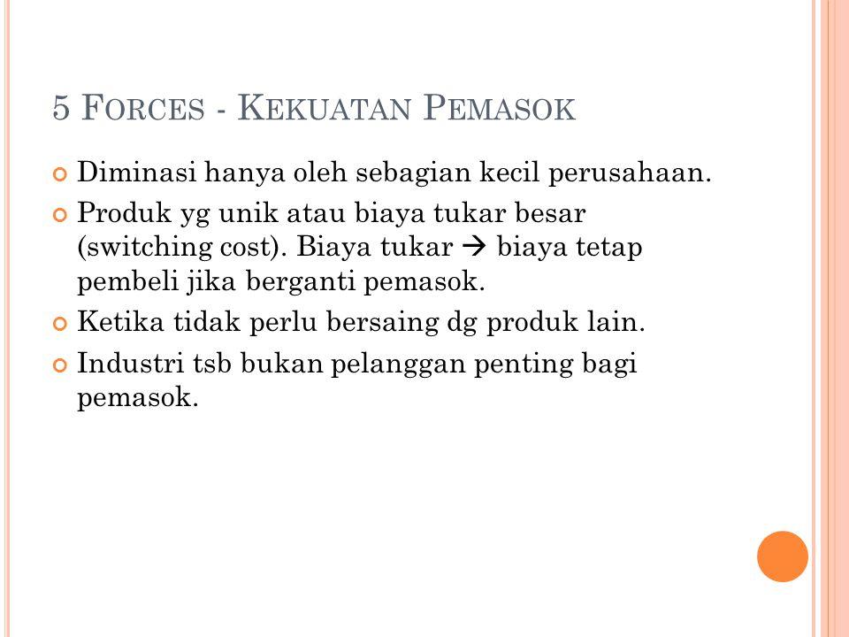 5 F ORCES - K EKUATAN P EMASOK Diminasi hanya oleh sebagian kecil perusahaan.
