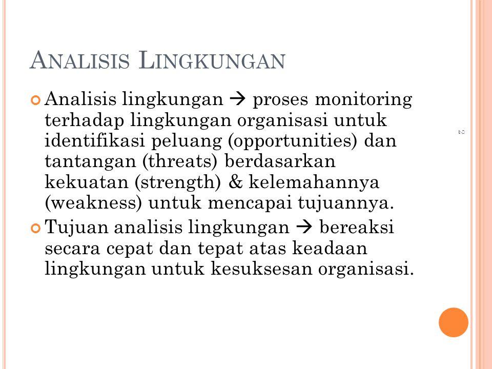 A NALISIS L INGKUNGAN 2 Analisis lingkungan  proses monitoring terhadap lingkungan organisasi untuk identifikasi peluang (opportunities) dan tantangan (threats) berdasarkan kekuatan (strength) & kelemahannya (weakness) untuk mencapai tujuannya.