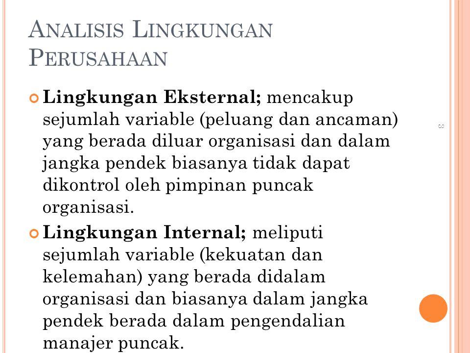 A NALISIS E KSTERNAL