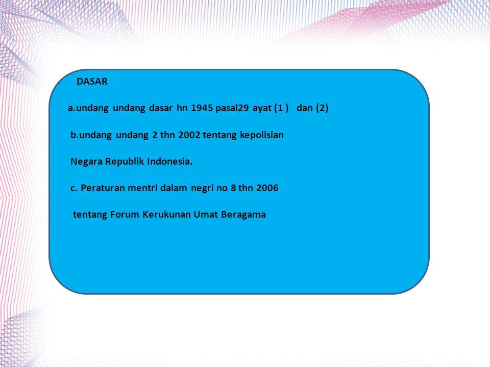 DASAR a.undang undang dasar hn 1945 pasal29 ayat (1 ) dan (2) b.undang undang 2 thn 2002 tentang kepolisian Negara Republik Indonesia. c. Peraturan me