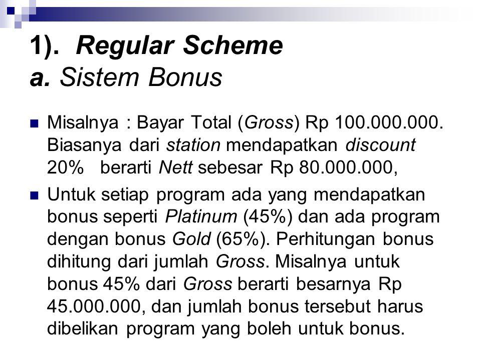 1). Regular Scheme a. Sistem Bonus Misalnya : Bayar Total (Gross) Rp 100.000.000. Biasanya dari station mendapatkan discount 20% berarti Nett sebesar