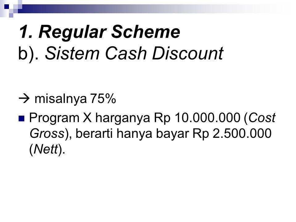 1. Regular Scheme b). Sistem Cash Discount  misalnya 75% Program X harganya Rp 10.000.000 (Cost Gross), berarti hanya bayar Rp 2.500.000 (Nett).